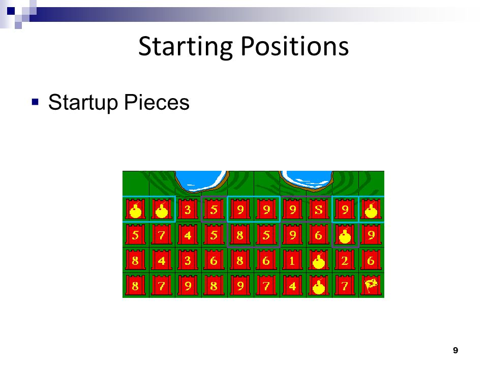 9 Starting Positions Startup Pieces