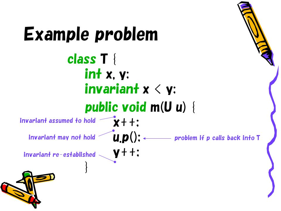 Example problem class T { int x, y; invariant x < y; public void m(U u) { x++; u.p(); y++; } invariant assumed to hold invariant may not hold invariant re-established problem if p calls back into T