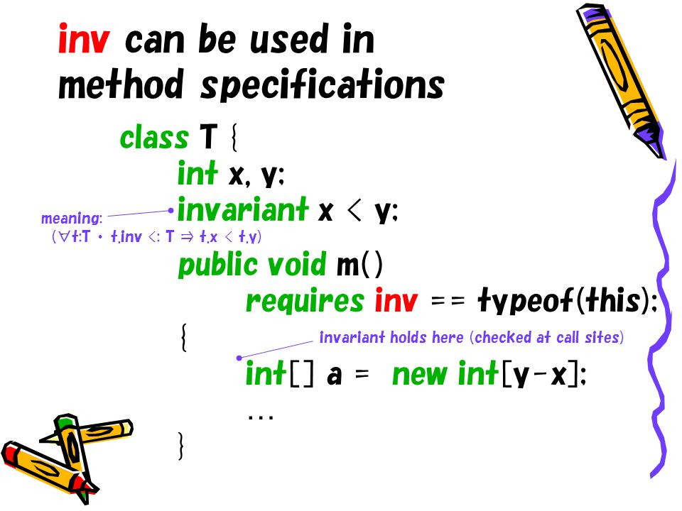inv can be used in method specifications class T { int x, y; invariant x < y; public void m( ) requires inv == typeof(this); { int[ ] a = new int[y-x]; … } invariant holds here (checked at call sites) meaning: (t:T t.inv <: T t.x < t.y)