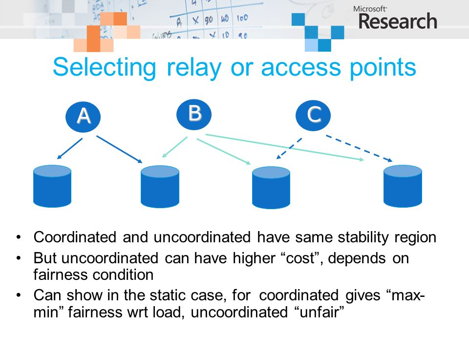 Selecting relay or access points Coordinated and uncoordinated have same stability region But uncoordinated can have higher cost, depends on fairness condition Can show in the static case, for coordinated gives max- min fairness wrt load, uncoordinated unfair A B C