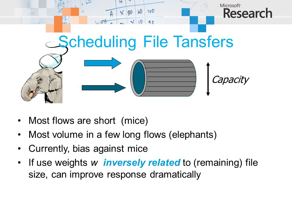 Most flows are short (mice) Most volume in a few long flows (elephants) Currently, bias against mice If use weights w inversely related to (remaining) file size, can improve response dramatically Capacity Scheduling File Tansfers