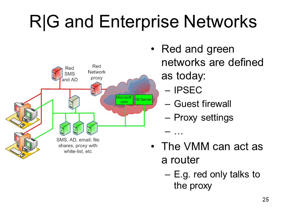 25 R|G and Enterprise Networks Red and green networks are defined as today: –IPSEC –Guest firewall –Proxy settings –… The VMM can act as a router –E.g.