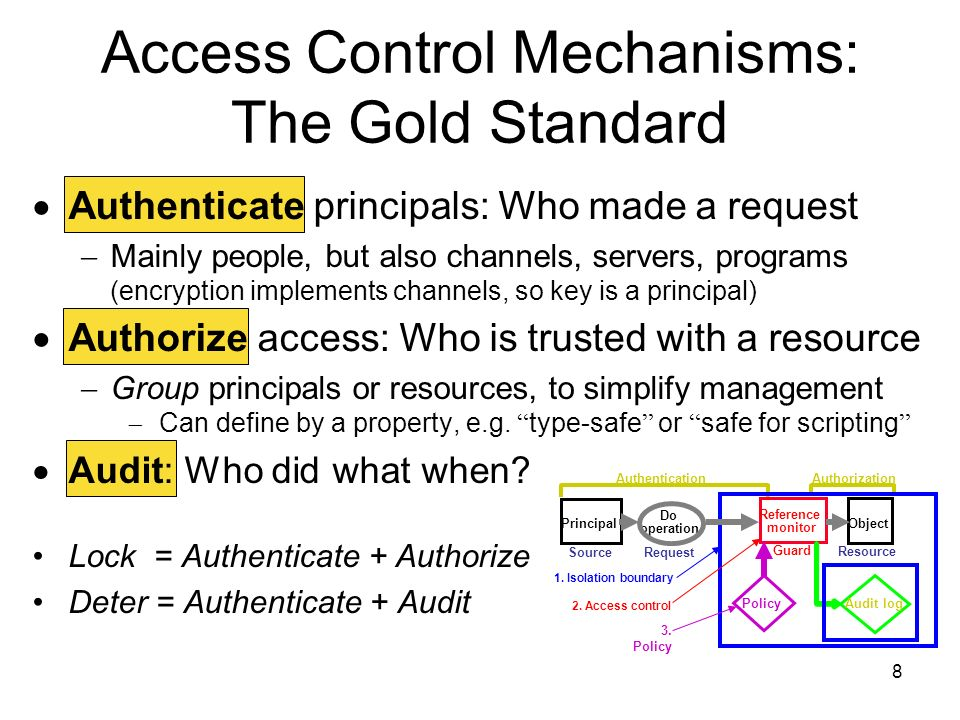 8 Access Control Mechanisms: The Gold Standard Authenticate principals: Who made a request Mainly people, but also channels, servers, programs (encryption implements channels, so key is a principal) Authorize access: Who is trusted with a resource Group principals or resources, to simplify management Can define by a property, e.g.