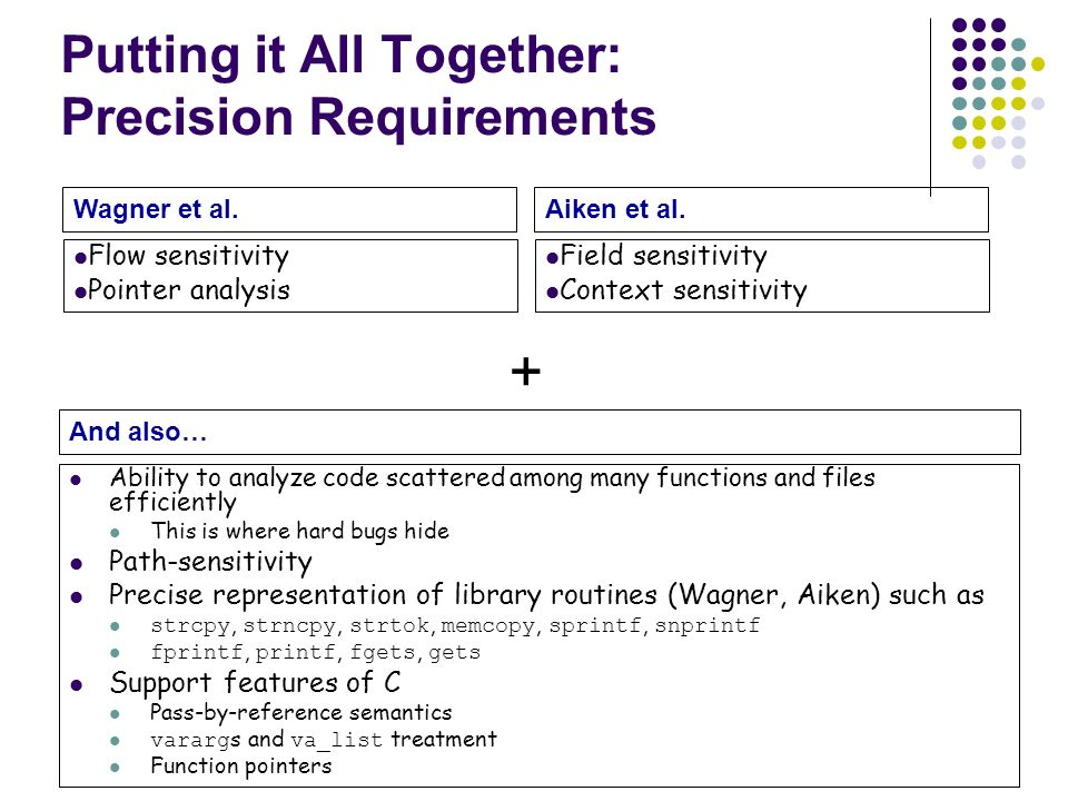 Putting it All Together: Precision Requirements Ability to analyze code scattered among many functions and files efficiently This is where hard bugs hide Path-sensitivity Precise representation of library routines (Wagner, Aiken) such as strcpy, strncpy, strtok, memcopy, sprintf, snprintf fprintf, printf, fgets, gets Support features of C Pass-by-reference semantics vararg s and va_list treatment Function pointers Flow sensitivity Pointer analysis Field sensitivity Context sensitivity + Wagner et al.Aiken et al.