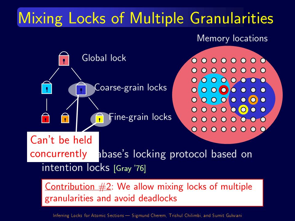 Inferring Locks for Atomic Sections | Sigmund Cherem, Trishul Chilimbi, and Sumit Gulwani Borrow Database s locking protocol based on intention locks [Gray 76] Mixing Locks of Multiple Granularities Can t be held concurrently Global lock Coarse-grain locks Fine-grain locks Memory locations Contribution #2: We allow mixing locks of multiple granularities and avoid deadlocks