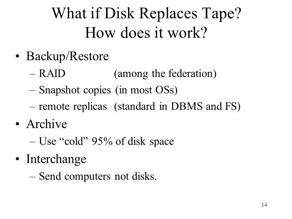 14 What if Disk Replaces Tape. How does it work.
