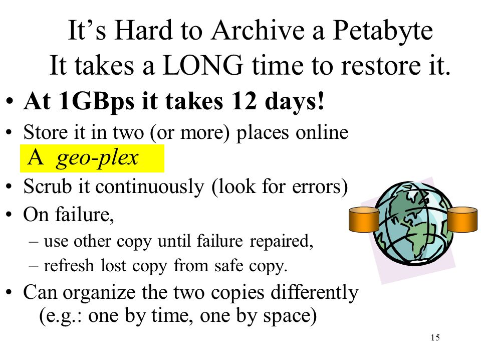 15 Its Hard to Archive a Petabyte It takes a LONG time to restore it.