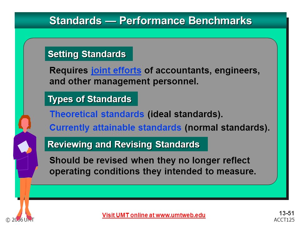 Visit UMT online at www.umtweb.edu 13-51 ACCT125© 2006 UMT Standards Performance Benchmarks Requires joint efforts of accountants, engineers, and other management personnel.