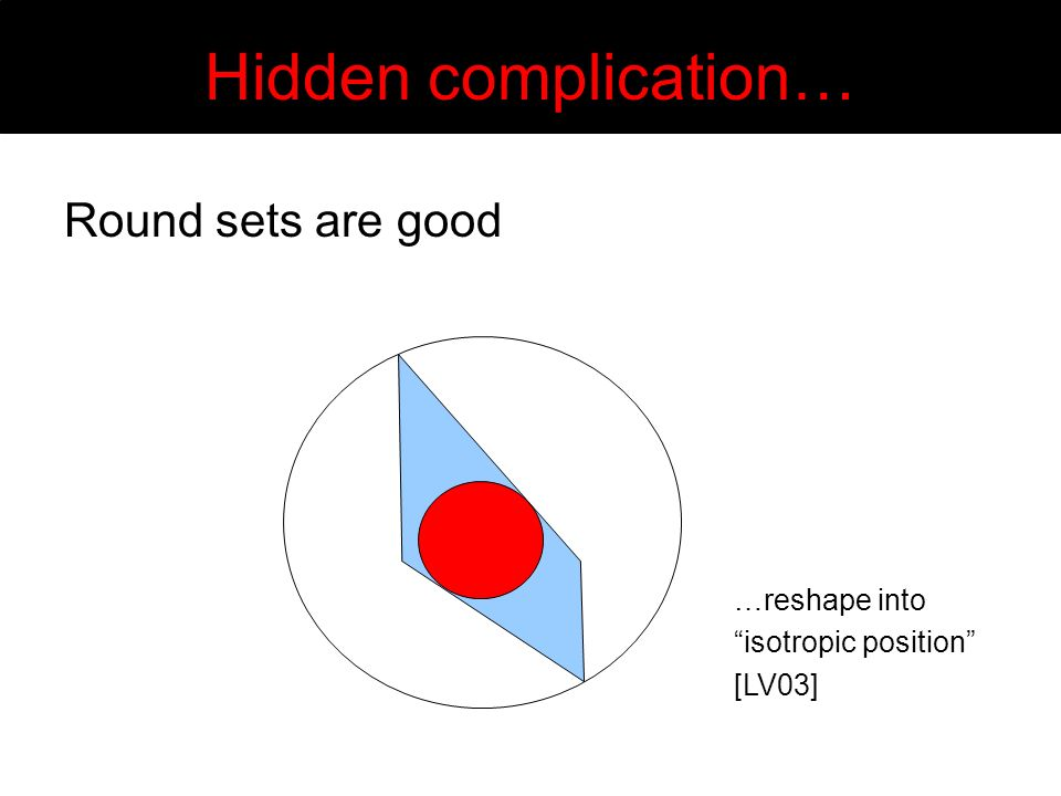 Hidden complication… Round sets are good …reshape into isotropic position [LV03]