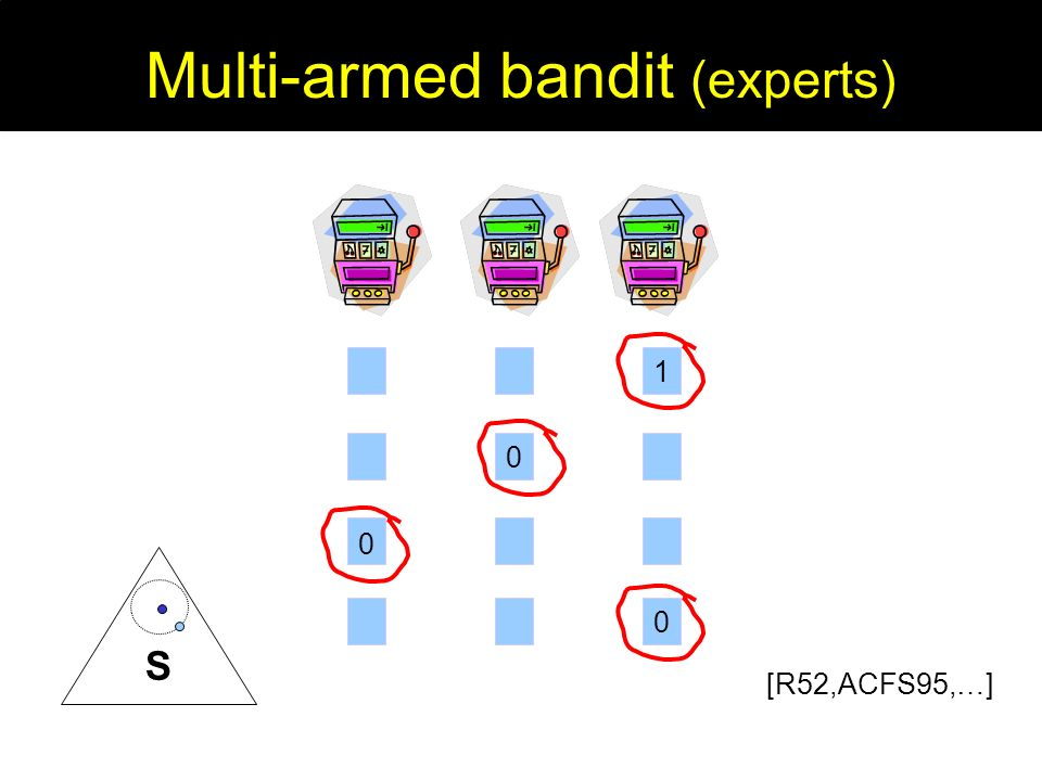 2 235 235 25 235 Multi-armed bandit (experts) 1 0 0 0 S [R52,ACFS95,…]