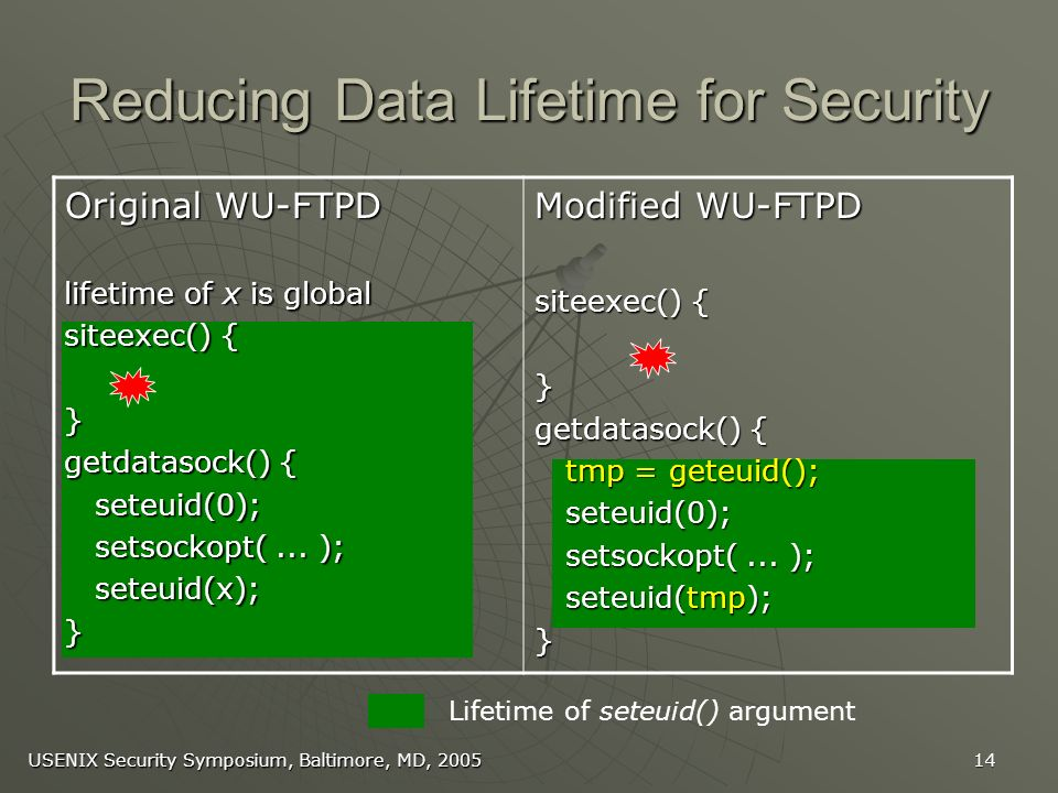 USENIX Security Symposium, Baltimore, MD, Reducing Data Lifetime for Security Original WU-FTPD lifetime of x is global siteexec() { } getdatasock() { seteuid(0); seteuid(0); setsockopt(...