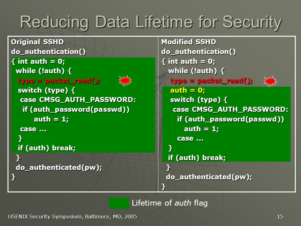 USENIX Security Symposium, Baltimore, MD, Reducing Data Lifetime for Security Original SSHD do_authentication() { int auth = 0; while (!auth) { while (!auth) { type = packet_read(); type = packet_read(); switch (type) { switch (type) { case CMSG_AUTH_PASSWORD: case CMSG_AUTH_PASSWORD: if (auth_password(passwd)) if (auth_password(passwd)) auth = 1; auth = 1; case...