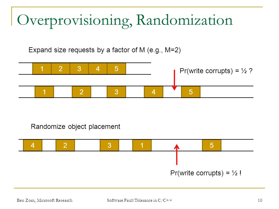 Overprovisioning, Randomization Ben Zorn, Microsoft Research Software Fault Tolerance in C/C++ 10 Expand size requests by a factor of M (e.g., M=2) Randomize object placement Pr(write corrupts) = ½ .