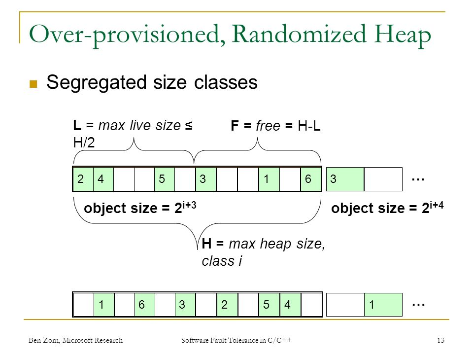 Ben Zorn, Microsoft Research … Over-provisioned, Randomized Heap Segregated size classes 2 H = max heap size, class i L = max live size H/2 F = free = H-L object size = 2 i+4 object size = 2 i+3 … 13 Software Fault Tolerance in C/C++