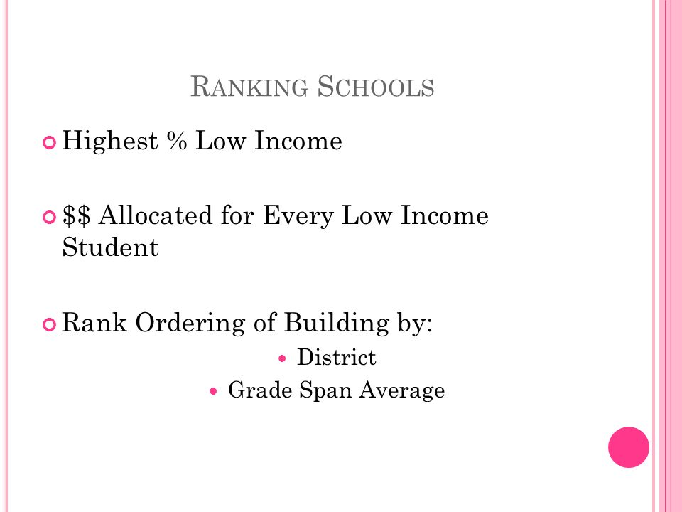R ANKING S CHOOLS Highest % Low Income $$ Allocated for Every Low Income Student Rank Ordering of Building by: District Grade Span Average