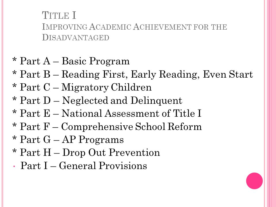 T ITLE I I MPROVING A CADEMIC A CHIEVEMENT FOR THE D ISADVANTAGED * Part A – Basic Program * Part B – Reading First, Early Reading, Even Start * Part C – Migratory Children * Part D – Neglected and Delinquent * Part E – National Assessment of Title I * Part F – Comprehensive School Reform * Part G – AP Programs * Part H – Drop Out Prevention Part I – General Provisions