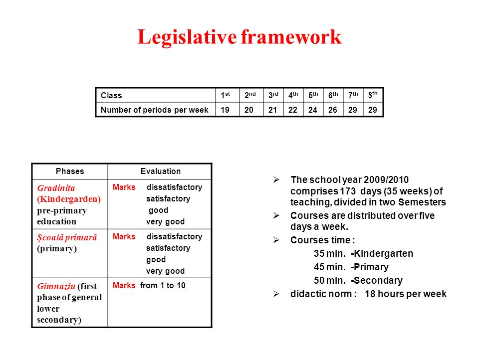 Legislative framework The school year 2009/2010 comprises 173 days (35 weeks) of teaching, divided in two Semesters Courses are distributed over five days a week.