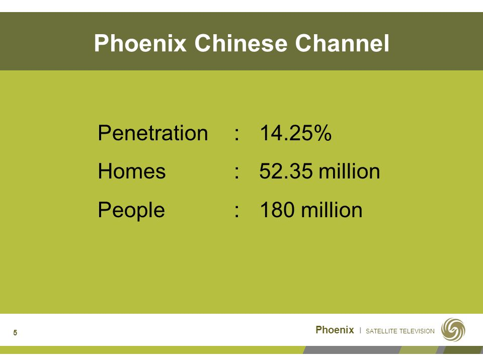 Phoenix I SATELLITE TELEVISION 5 Phoenix Chinese Channel Penetration:14.25% Homes:52.35 million People:180 million