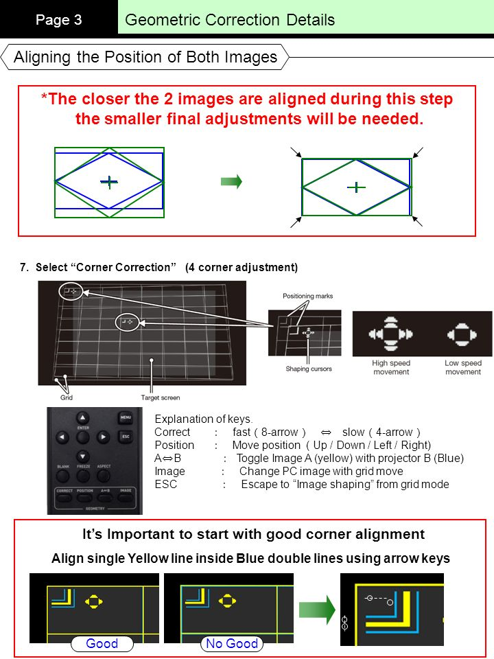 Geometric Correction Details Page 3 Aligning the Position of Both Images *The closer the 2 images are aligned during this step the smaller final adjustments will be needed.