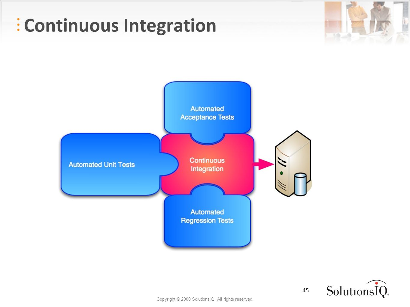 45 Copyright © 2008 SolutionsIQ. All rights reserved. Continuous Integration