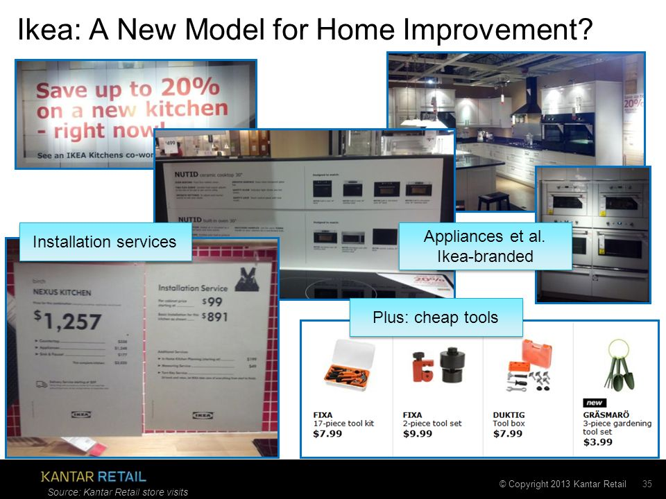 © Copyright 2013 Kantar Retail Ikea: A New Model for Home Improvement.