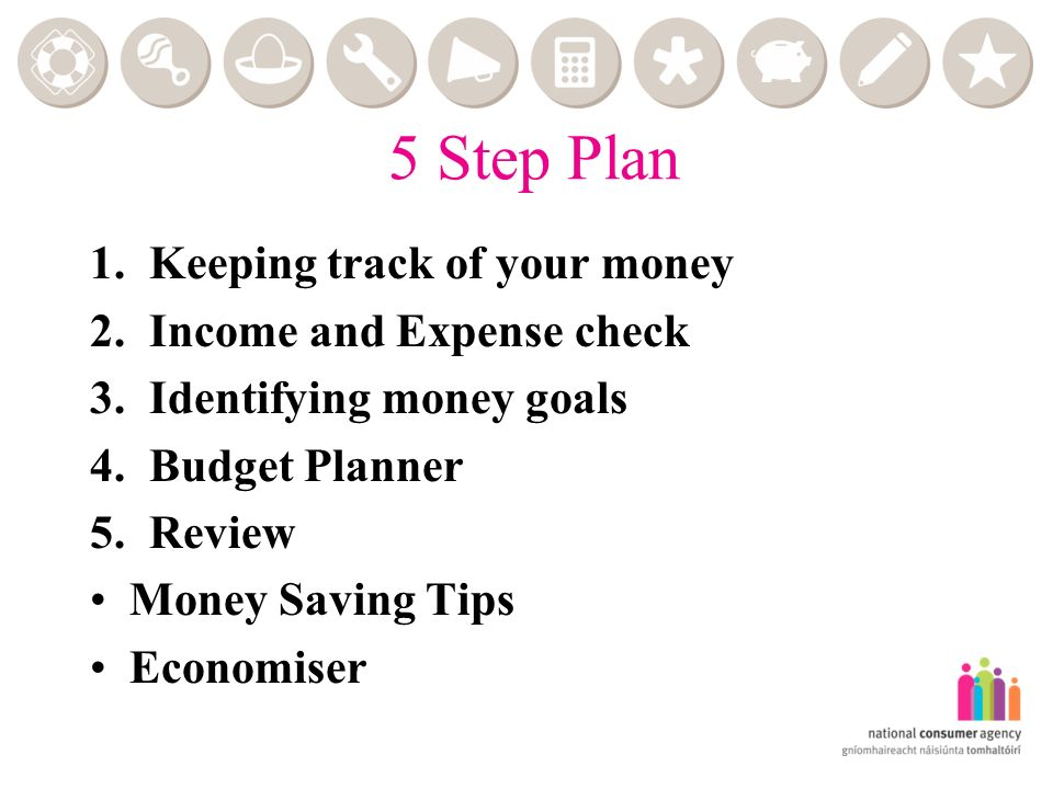 5 Step Plan 1.Keeping track of your money 2.Income and Expense check 3.Identifying money goals 4.Budget Planner 5.Review Money Saving Tips Economiser