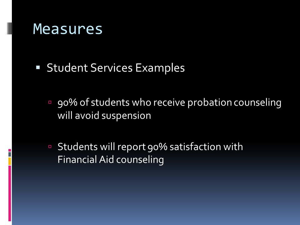 Measures Student Services Examples 90% of students who receive probation counseling will avoid suspension Students will report 90% satisfaction with Financial Aid counseling