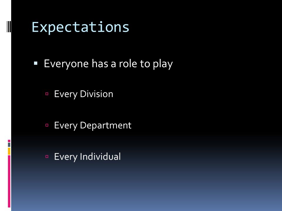 Expectations Everyone has a role to play Every Division Every Department Every Individual