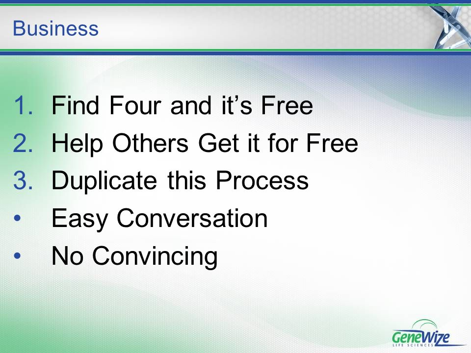 1.Find Four and its Free 2.Help Others Get it for Free 3.Duplicate this Process Easy Conversation No Convincing Business