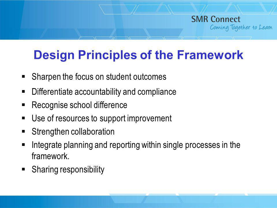 Design Principles of the Framework Sharpen the focus on student outcomes Differentiate accountability and compliance Recognise school difference Use of resources to support improvement Strengthen collaboration Integrate planning and reporting within single processes in the framework.