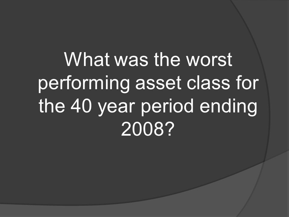 What was the worst performing asset class for the 40 year period ending 2008