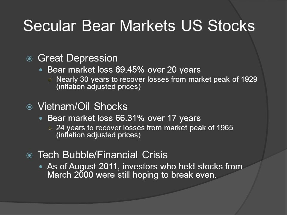 Secular Bear Markets US Stocks Great Depression Bear market loss 69.45% over 20 years Nearly 30 years to recover losses from market peak of 1929 (inflation adjusted prices) Vietnam/Oil Shocks Bear market loss 66.31% over 17 years 24 years to recover losses from market peak of 1965 (inflation adjusted prices) Tech Bubble/Financial Crisis As of August 2011, investors who held stocks from March 2000 were still hoping to break even.