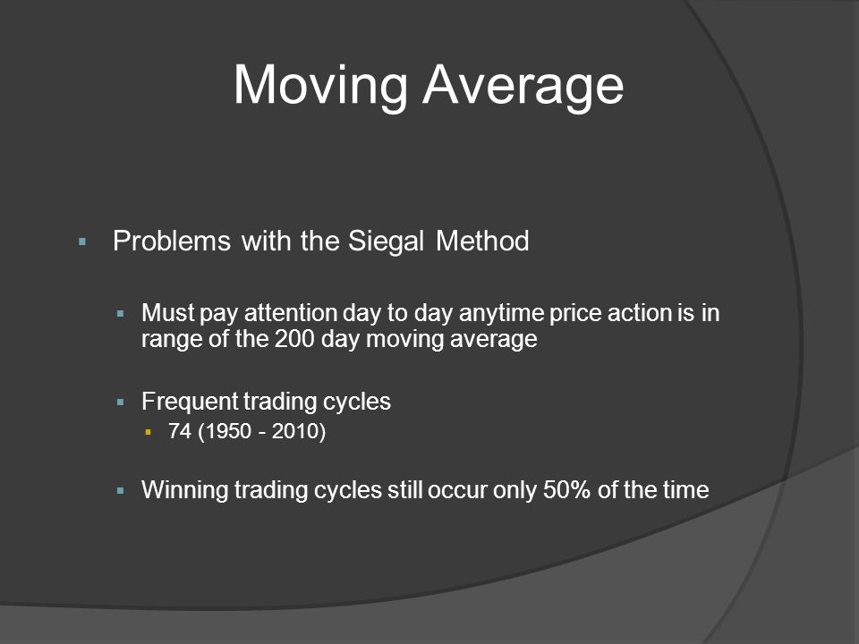 Moving Average Problems with the Siegal Method Must pay attention day to day anytime price action is in range of the 200 day moving average Frequent trading cycles 74 ( ) Winning trading cycles still occur only 50% of the time