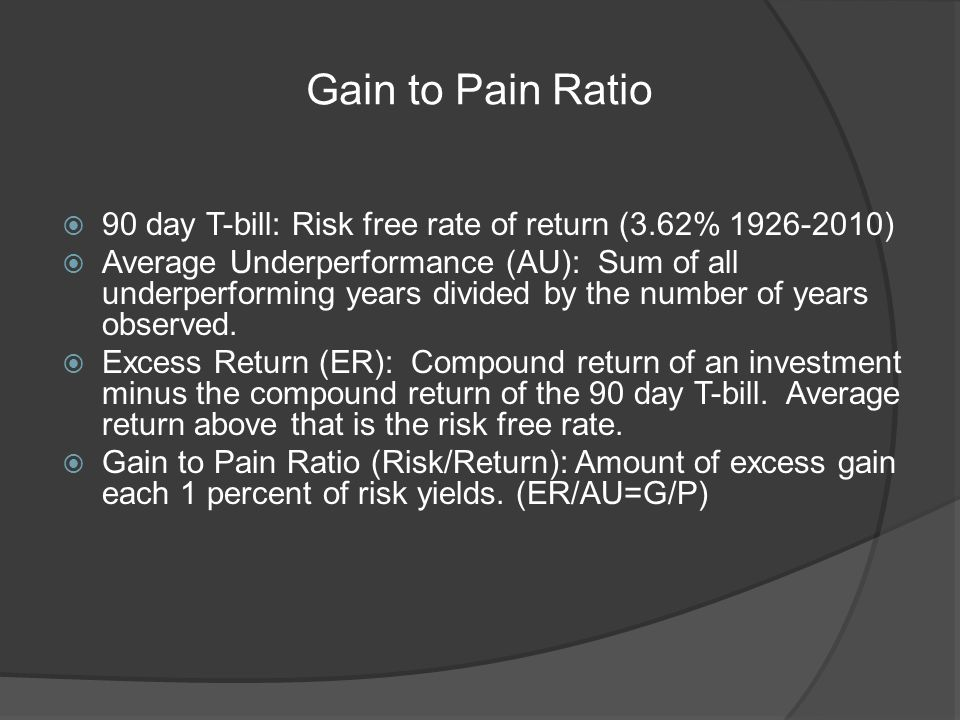 Gain to Pain Ratio 90 day T-bill: Risk free rate of return (3.62% ) Average Underperformance (AU): Sum of all underperforming years divided by the number of years observed.