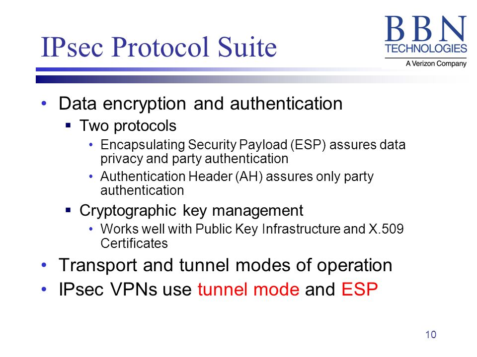 10 IPsec Protocol Suite Data encryption and authentication Two protocols Encapsulating Security Payload (ESP) assures data privacy and party authentication Authentication Header (AH) assures only party authentication Cryptographic key management Works well with Public Key Infrastructure and X.509 Certificates Transport and tunnel modes of operation IPsec VPNs use tunnel mode and ESP
