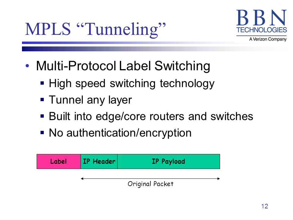 12 MPLS Tunneling Multi-Protocol Label Switching High speed switching technology Tunnel any layer Built into edge/core routers and switches No authentication/encryption LabelIP PayloadIP Header Original Packet