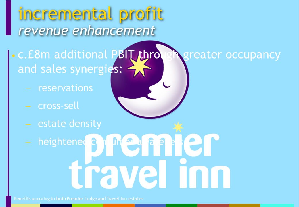 incremental profit revenue enhancement c.£8m additional PBIT through greater occupancy and sales synergies: reservations cross-sell estate density heightened consumer awareness Benefits accruing to both Premier Lodge and Travel Inn estates