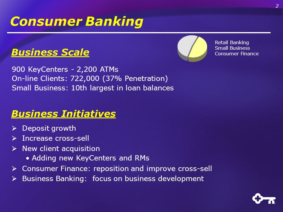 Deposit growth Increase cross-sell New client acquisition Adding new KeyCenters and RMs Consumer Finance: reposition and improve cross-sell Business Banking: focus on business development Business Initiatives Business Scale 900 KeyCenters - 2,200 ATMs On-line Clients: 722,000 (37% Penetration) Small Business: 10th largest in loan balances Retail Banking Small Business Consumer Finance Consumer Banking 2
