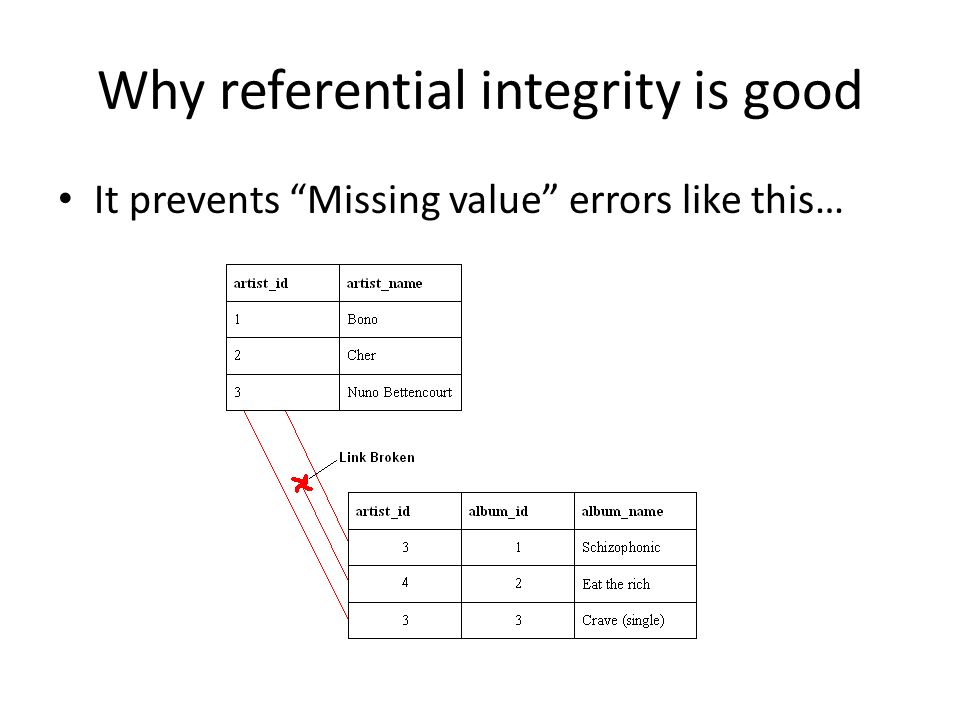 Why referential integrity is good It prevents Missing value errors like this…