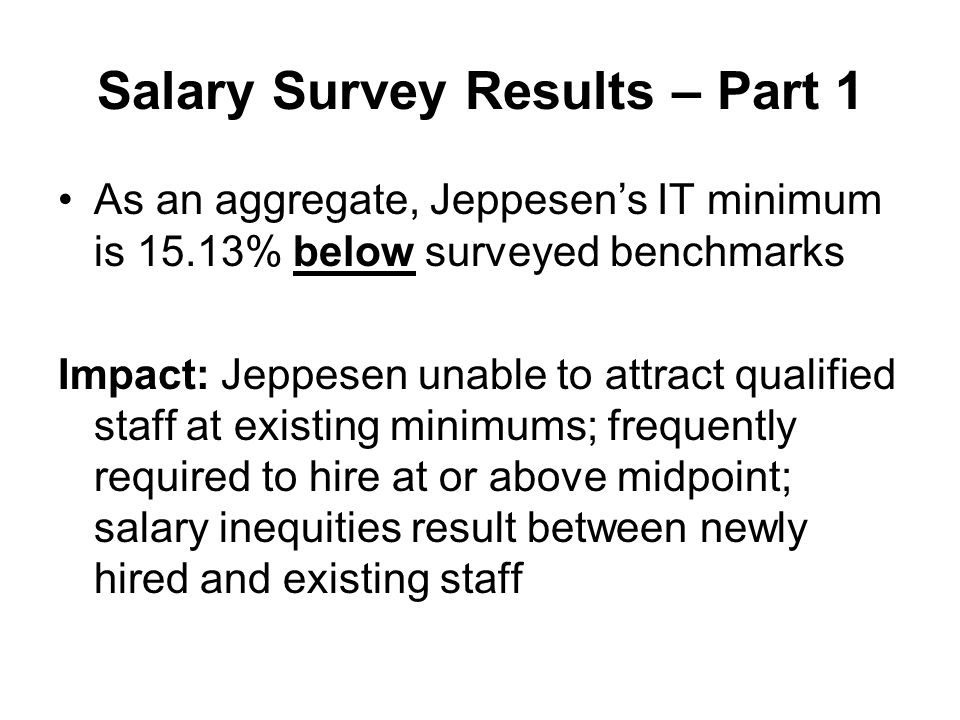 Salary Survey Results – Part 1 As an aggregate, Jeppesens IT minimum is 15.13% below surveyed benchmarks Impact: Jeppesen unable to attract qualified staff at existing minimums; frequently required to hire at or above midpoint; salary inequities result between newly hired and existing staff