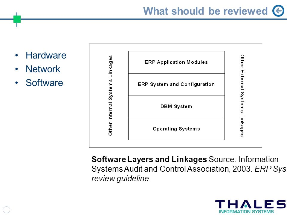 What should be reviewed Hardware Network Software Software Layers and Linkages Source: Information Systems Audit and Control Association, 2003.