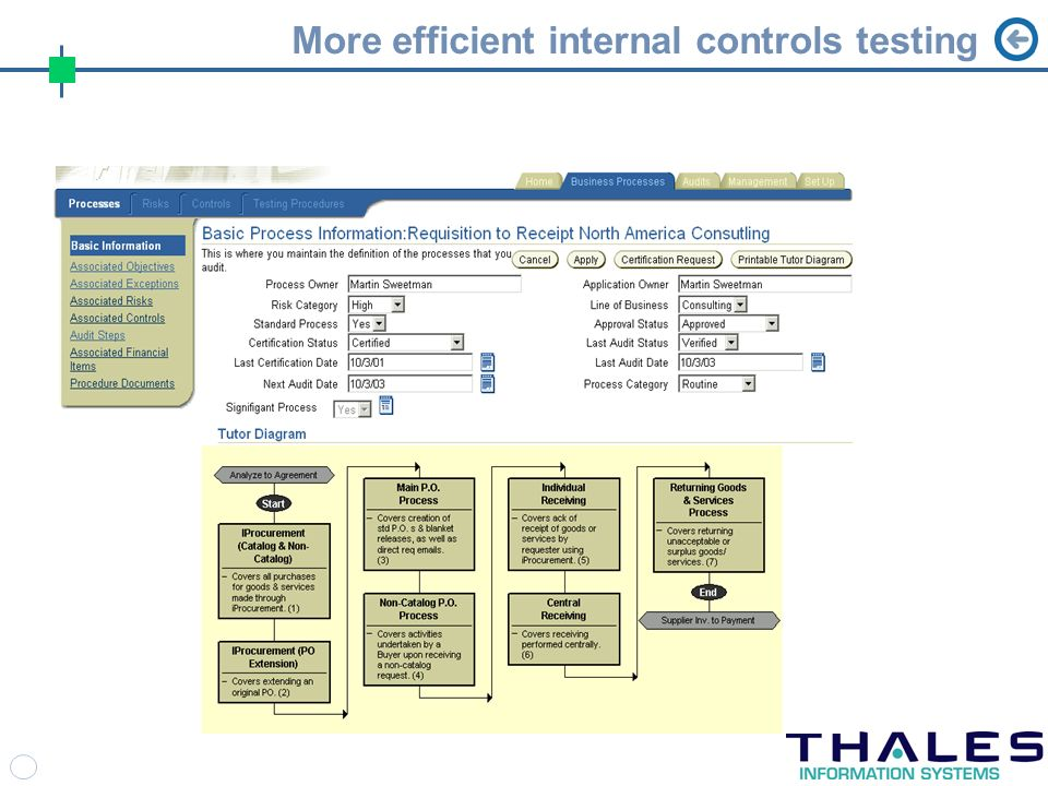 More efficient internal controls testing