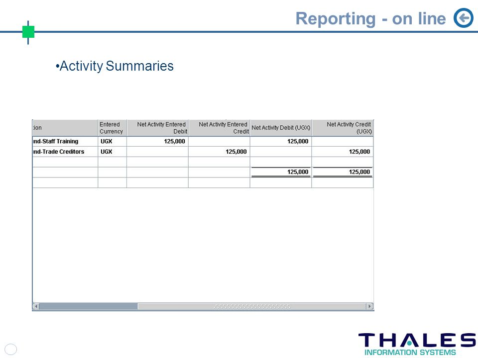 Reporting - on line Activity Summaries
