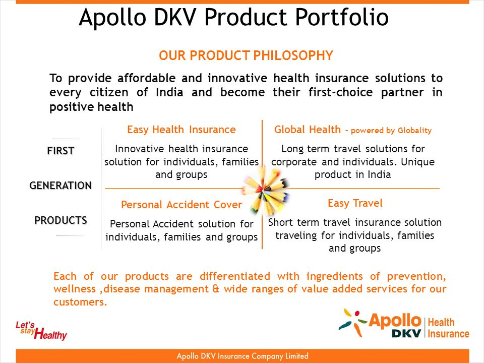 Apollo DKV Product Portfolio OUR PRODUCT PHILOSOPHY To provide affordable and innovative health insurance solutions to every citizen of India and become their first-choice partner in positive health Easy Health Insurance Innovative health insurance solution for individuals, families and groups Personal Accident Cover Personal Accident solution for individuals, families and groups Easy Travel Short term travel insurance solution traveling for individuals, families and groups Global Health – powered by Globality Long term travel solutions for corporate and individuals.