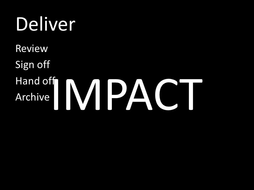 Deliver Review Sign off Hand off Archive IMPACT