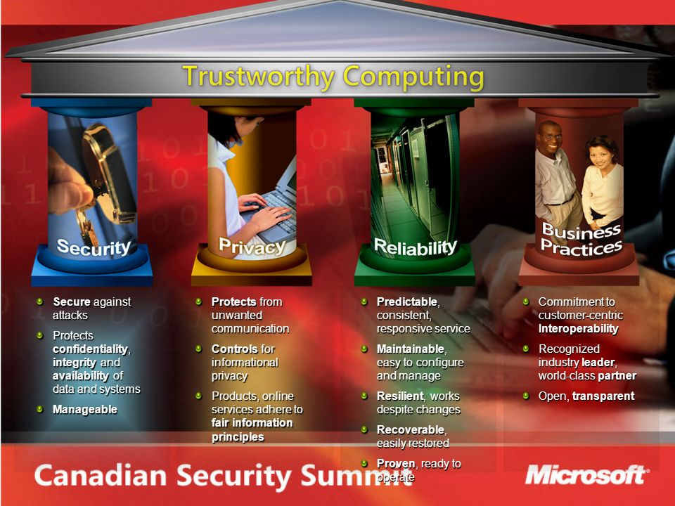 Secure against attacks Protects confidentiality, integrity and availability of data and systems Manageable Protects from unwanted communication Controls for informational privacy Products, online services adhere to fair information principles Predictable, consistent, responsive service Maintainable, easy to configure and manage Resilient, works despite changes Recoverable, easily restored Proven, ready to operate Commitment to customer-centric Interoperability Recognized industry leader, world-class partner Open, transparent