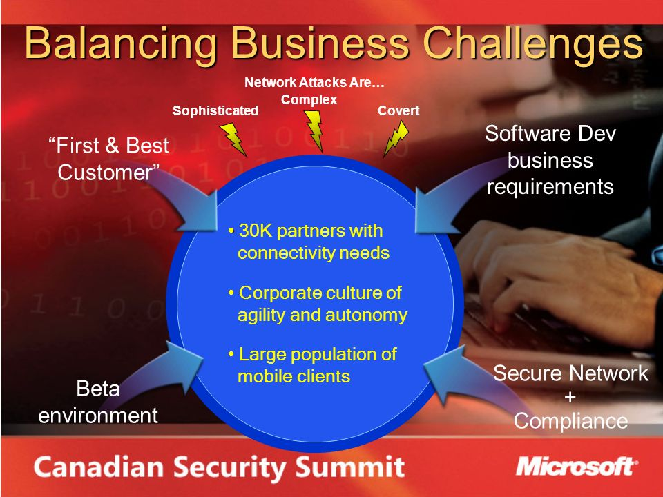 Balancing Business Challenges 30K partners with connectivity needs Corporate culture of agility and autonomy Large population of mobile clients Beta environment First & Best Customer Secure Network + Compliance Software Dev business requirements SophisticatedCovert Complex Network Attacks Are…