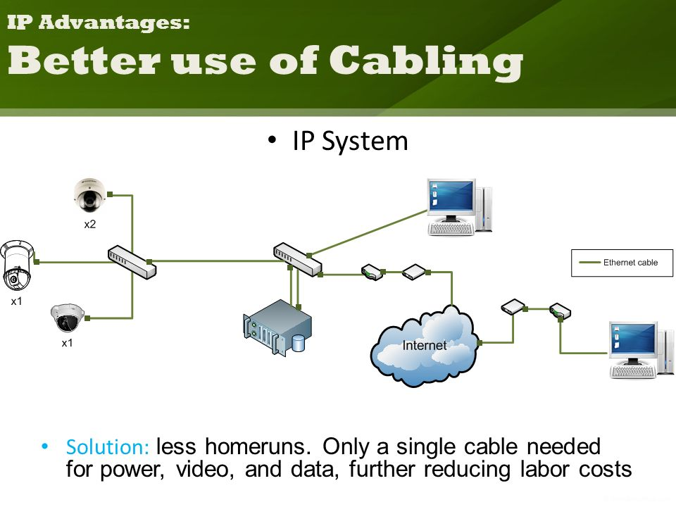 IP Advantages: Better use of Cabling Solution: less homeruns.