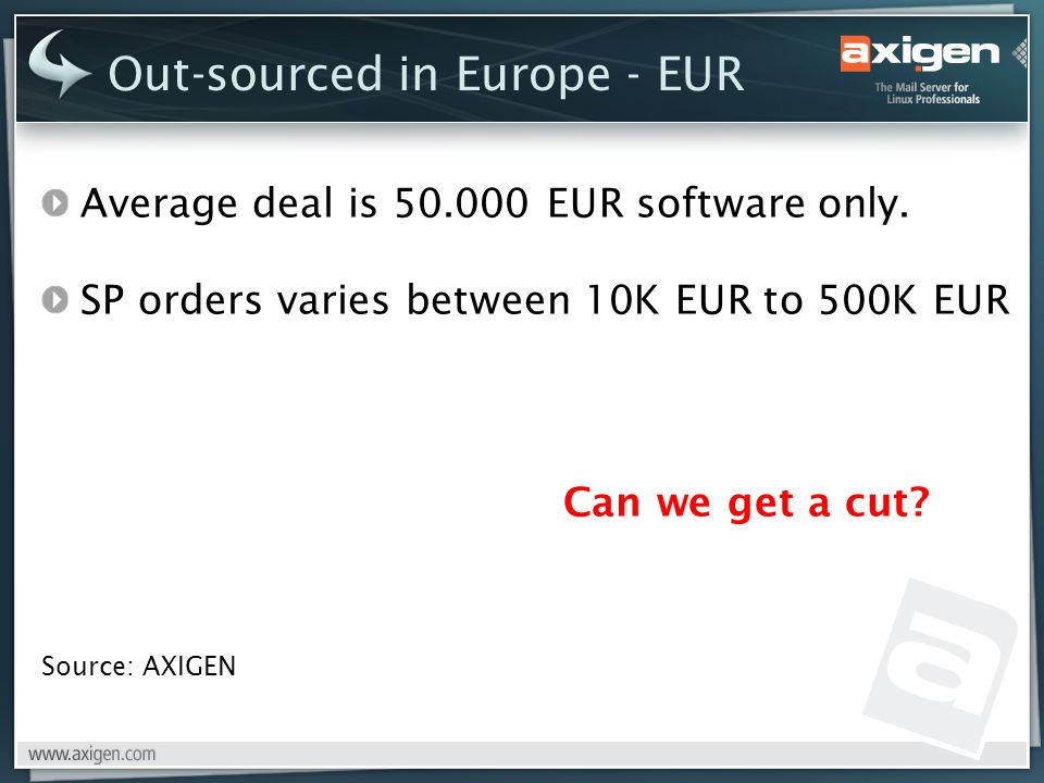 Out-sourced in Europe - EUR Average deal is EUR software only.