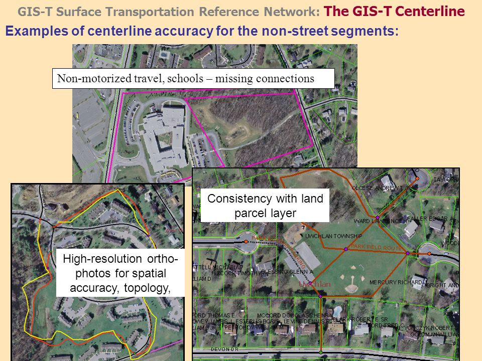 High-resolution ortho- photos for spatial accuracy, topology, GIS-T Surface Transportation Reference Network: The GIS-T Centerline Examples of centerline accuracy for the non-street segments: Consistency with land parcel layer Non-motorized travel, schools – missing connections